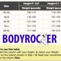 bodyrocker_smooth_sizechart